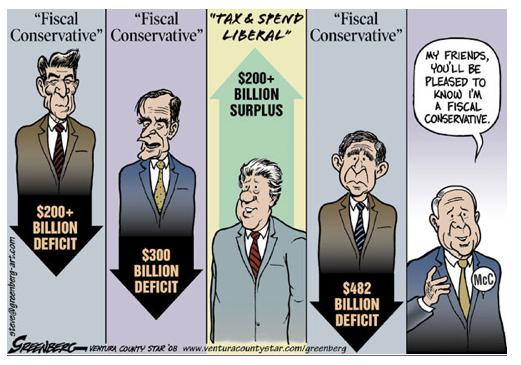 bush reagan clinton economy republican democrat