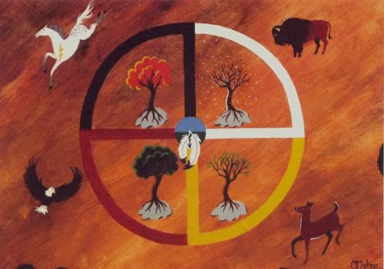Lakota Medicine Wheel