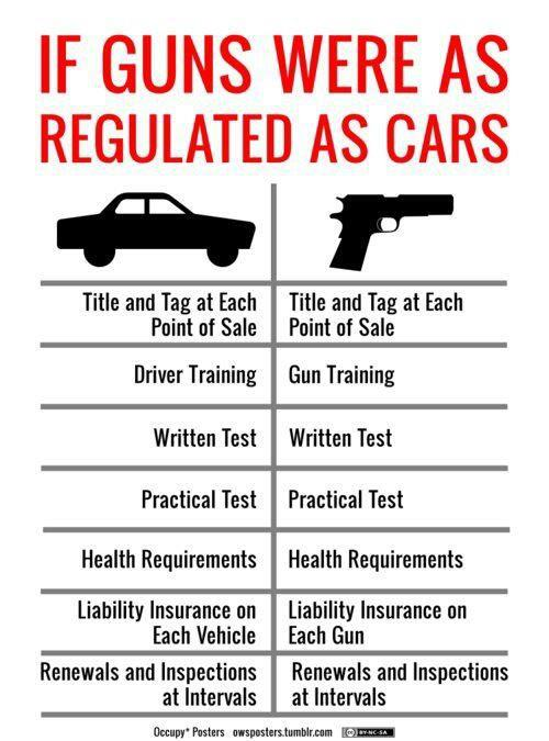 http://owsposters.tumblr.com/post/27826168684/if-guns-were-as-regulated-as-cars-download-the