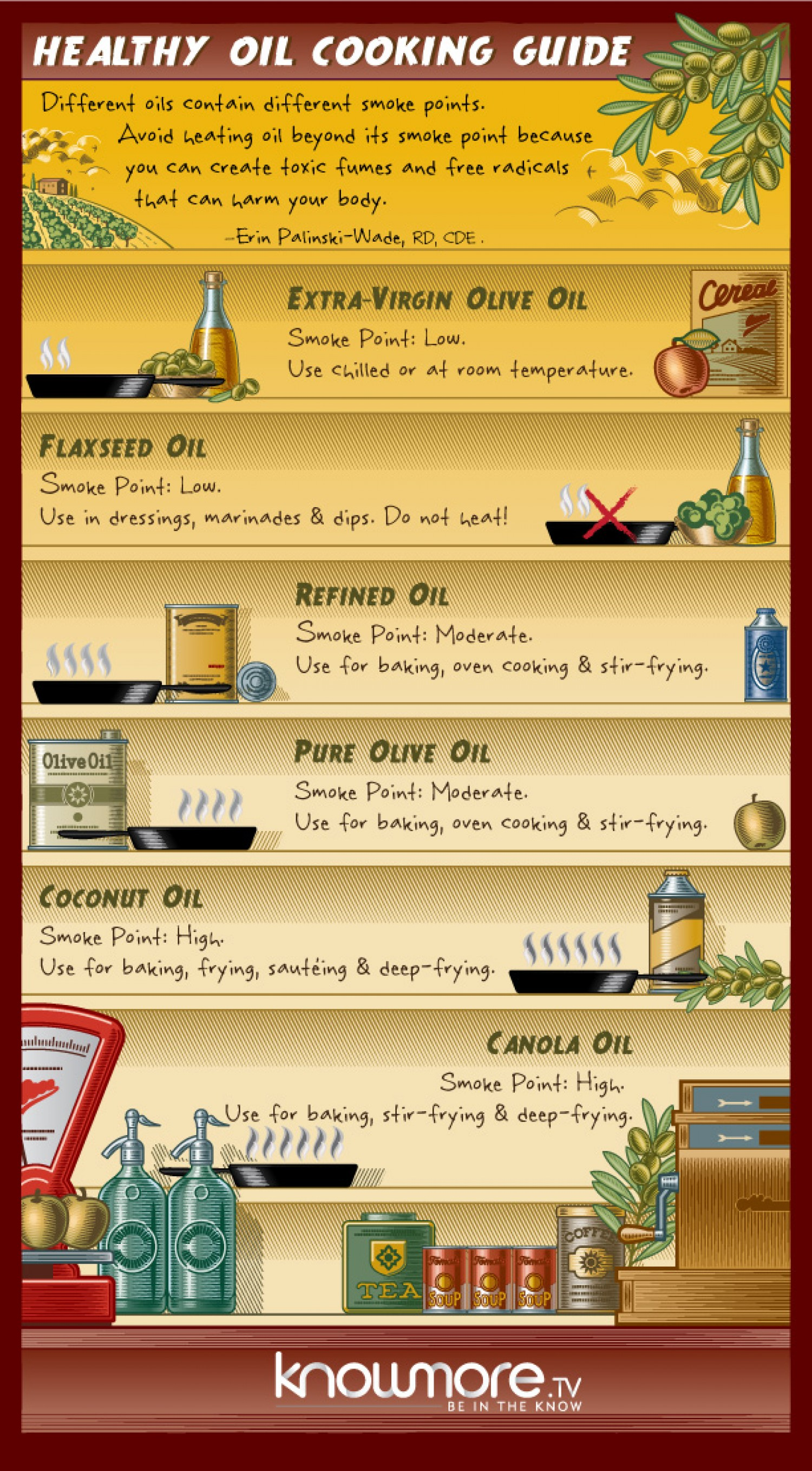 healthy-oil-cooking-guide_518288ad3a727_w1500