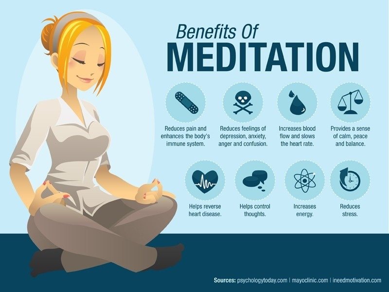 the benefits of meditation science
