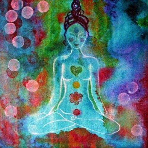 Chakra Imbalance