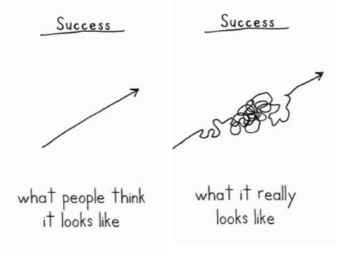 Success_arrows