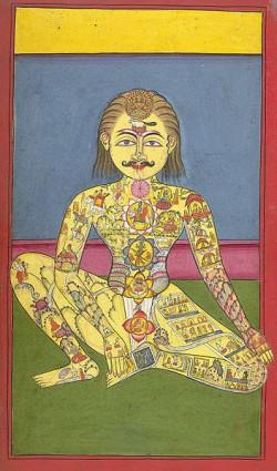 1899 Public Domain Chakras
