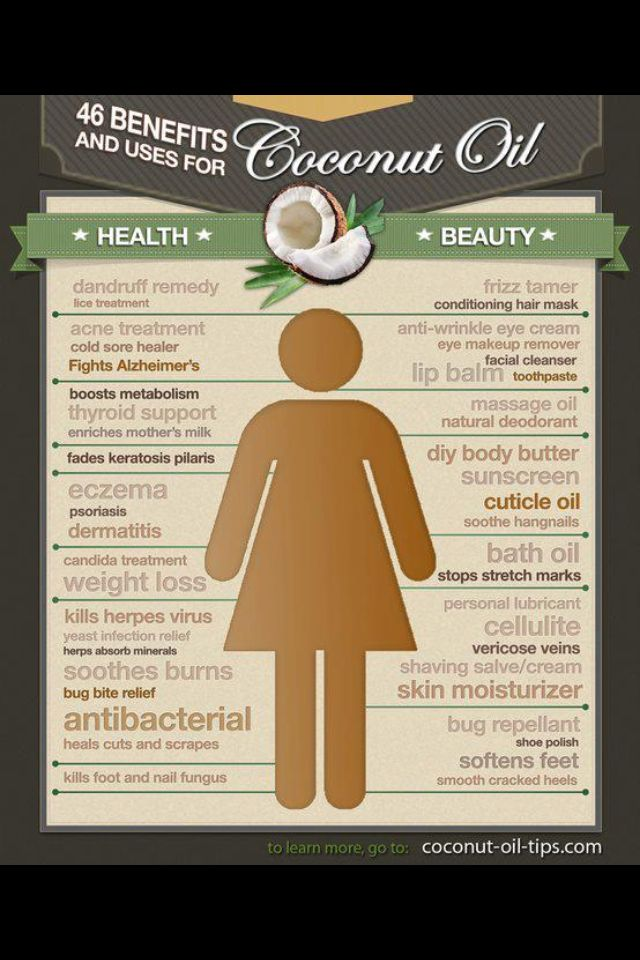 46 benefits of coconut oil