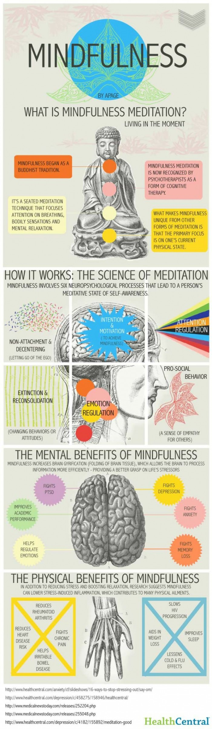 mindfulness benefits infographic