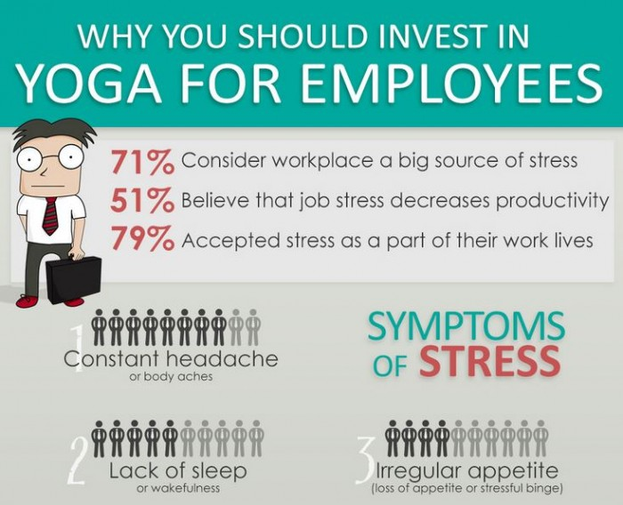 here u0026 39 s why organizations should invest in office yoga
