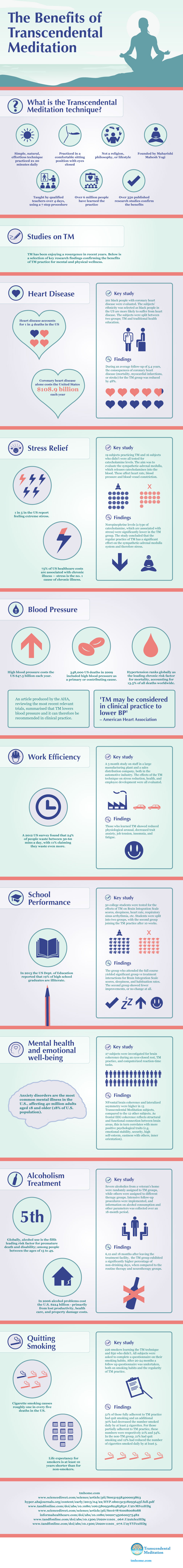 TMH_Infographic_TransMeditation
