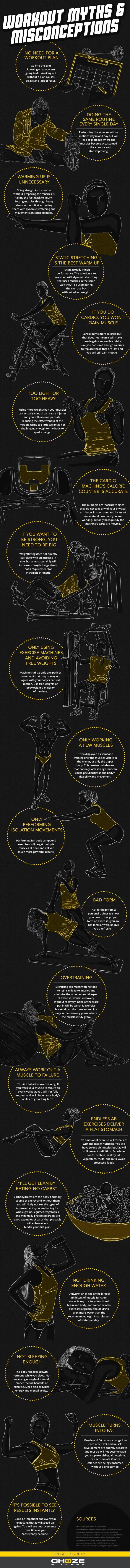 WorkoutMythsandMisconceptions