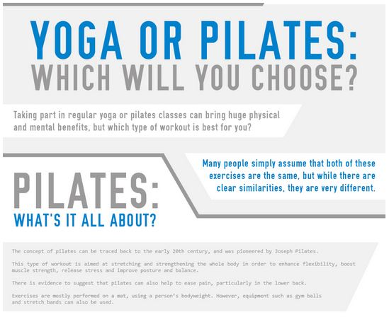 Yoga Or Pilates Which Is Right For You Will Bring Elephant Journal