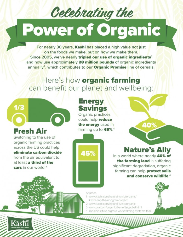 Kashi Organic Harvest Infographic