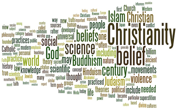 Wordle_-_Religion