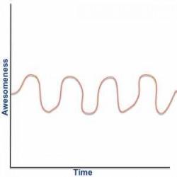 graph__2