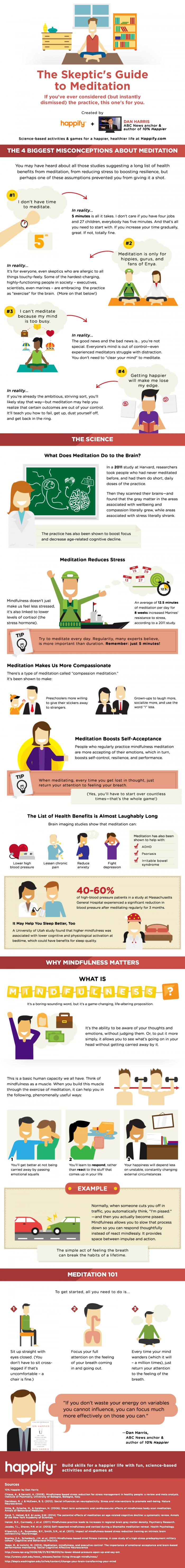meditation-happify