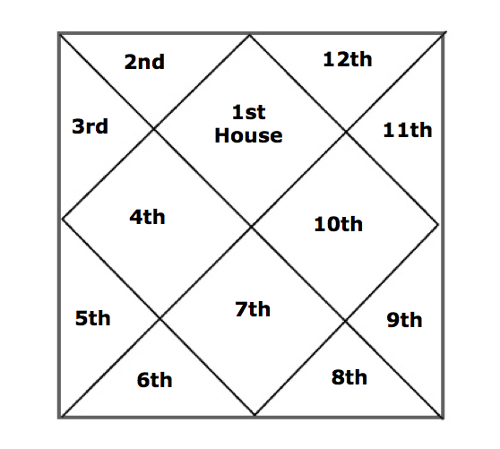 Image owned by Swati Jr Jyotish. Please do not re-use.