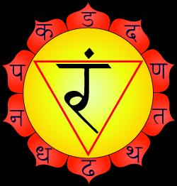 Manipura solarplexus chakra