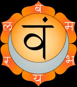 Sacrum Chakra