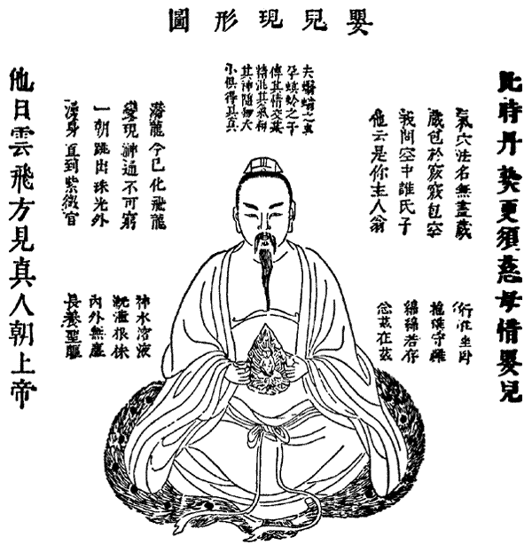 The Concept Of Health According To Daoism In Comparison To Modern
