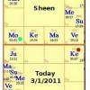Charlie Sheen Astrology Prediction Update - No Joke.