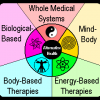 """Wellness that Worx"" - American Alternative Health Care Ingenuity."