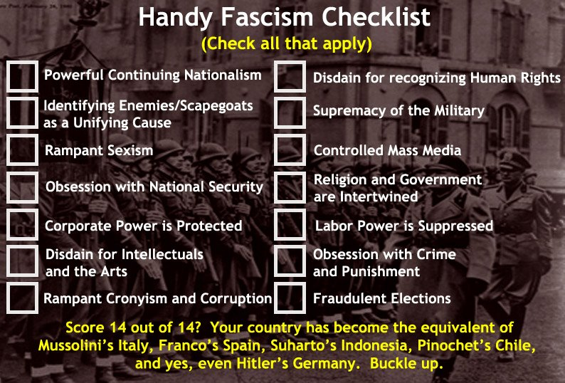 Quot How To Tell If You Are Living In A Fascist State A