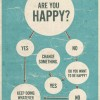 How to be Happy Without Feeling Better.