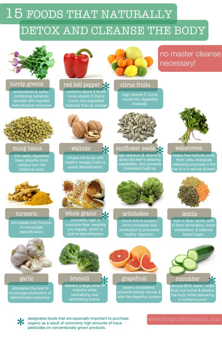 Good-bye Detox: 15 Foods that Naturally Detox & Cleanse Your Body {Infographic}.