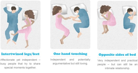 Couple sleeping position meanings