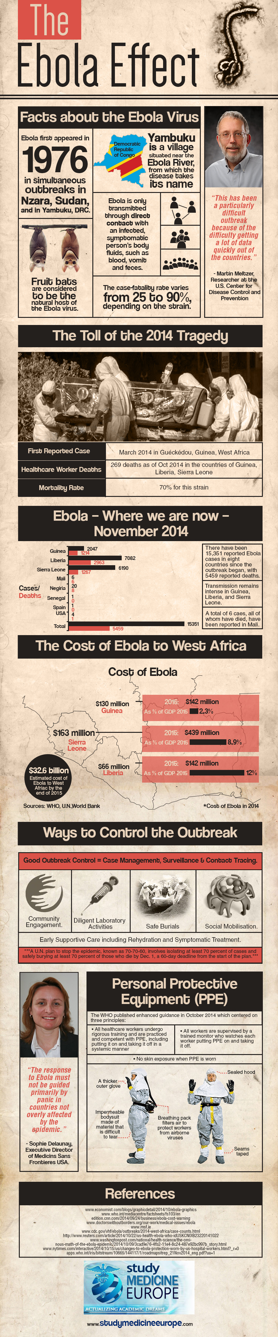 effects of ebola virus Unicef is committed to doing all it can to achieve the sustainable development goals (sdgs), in partnership with governments, civil society, business, academia and the united nations family.