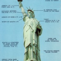 "Does this American Spirit exist anymore? ""The New Colossus, by Emma Lazarus."