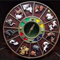 6 Reasons why Jyotish Astrology is Better than Western Astrology.