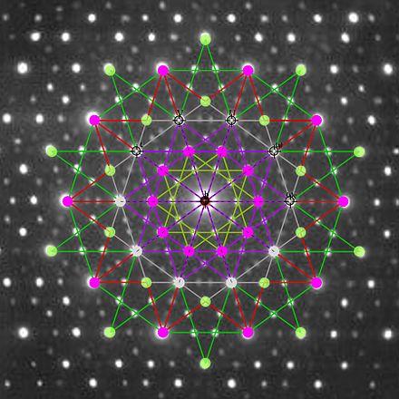 e8-quasicrystal