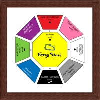 Feng Shui to Achieve your Goals for 2017.