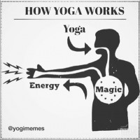 Hot Yoga: Not as Scary as it Sounds.