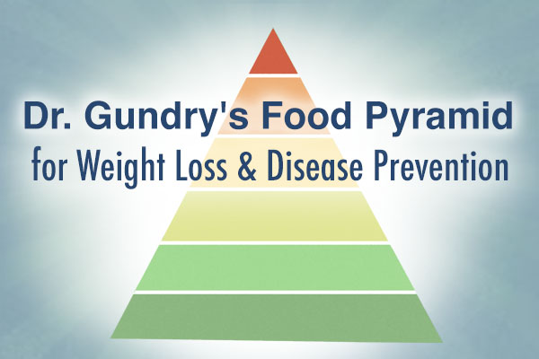 Time to ditch the usda food pyramid upgrade it with this time to ditch the usda food pyramid upgrade it with this forumfinder Choice Image