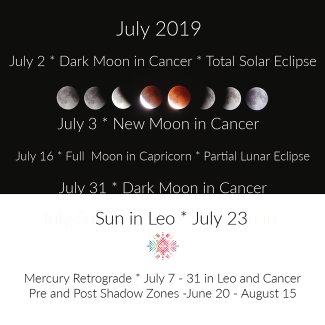 July's Astrology Report: 2 Dark Moons, 2 Eclipses (Plus